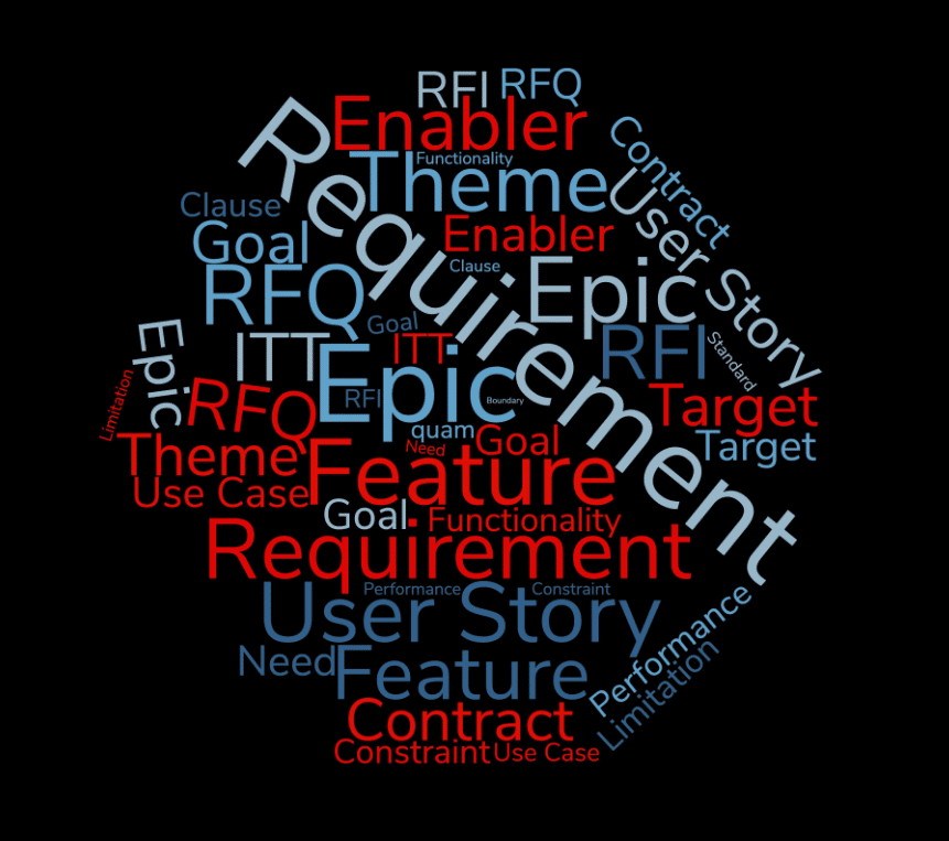 MANY FACES OF REQUIREMENTS MANAGEMENT
